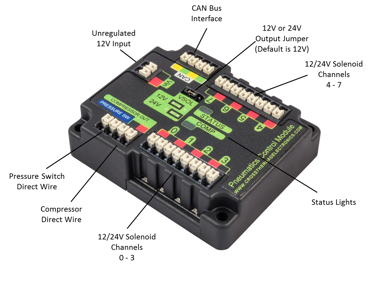 Frc Servo Wiring Trusted Diagrams Diagram 2015 Example Electrical U2022